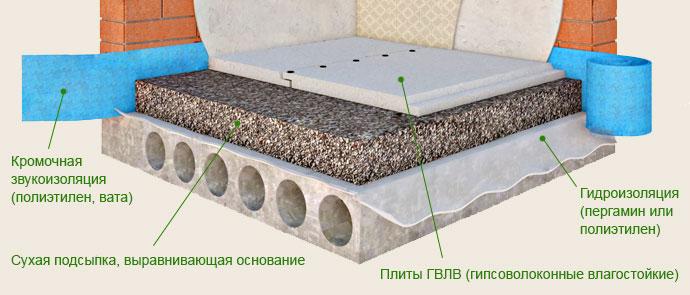 shema-suhoy-styazhki